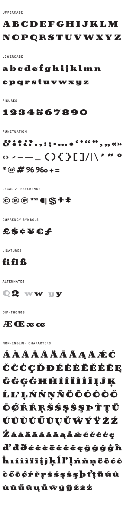 Birra™ Characters